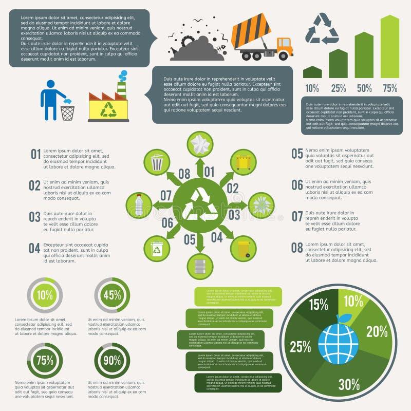 Ανακύκλωση απορριμάτων infographic απεικόνιση αποθεμάτων