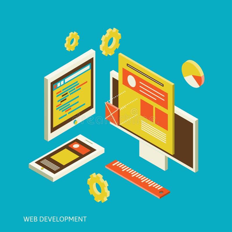 Αναπτυξιακή διαδικασία σχεδίου κινητού και ιστοχώρου υπολογιστών γραφείου διανυσματική απεικόνιση