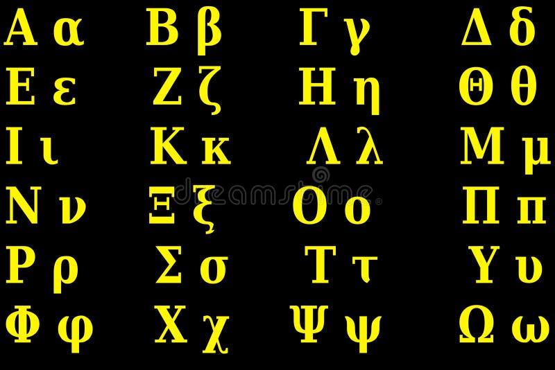 ανασκόπηση ελληνικά αλφά&beta απεικόνιση αποθεμάτων