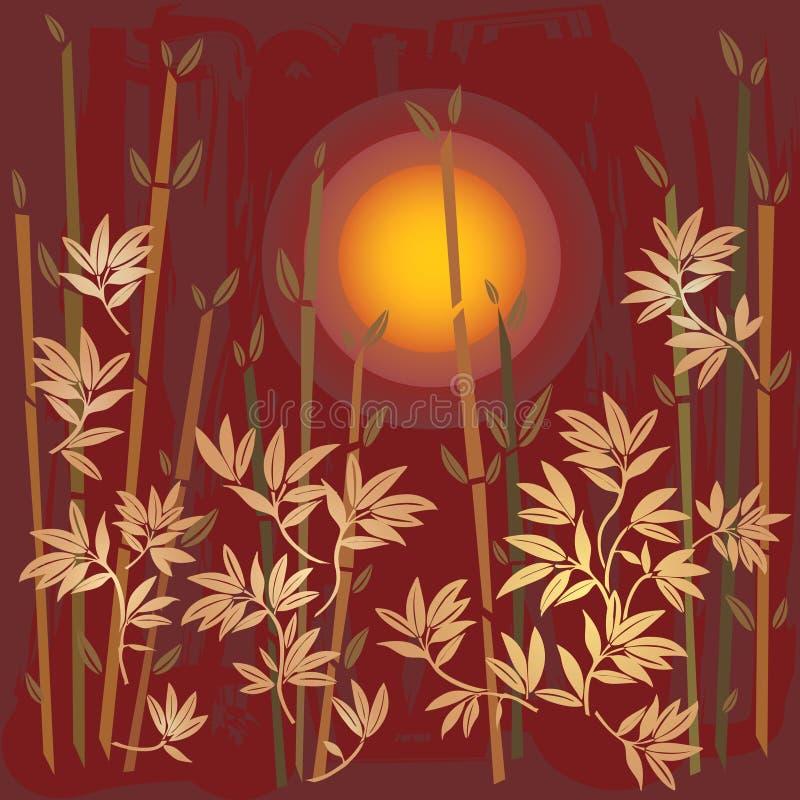 ανατολικό ηλιοβασίλεμ&alph ελεύθερη απεικόνιση δικαιώματος