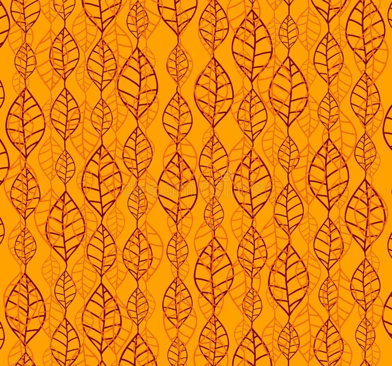 Αναδρομικά υπόβαθρα φύλλων φθινοπώρου διανυσματική απεικόνιση