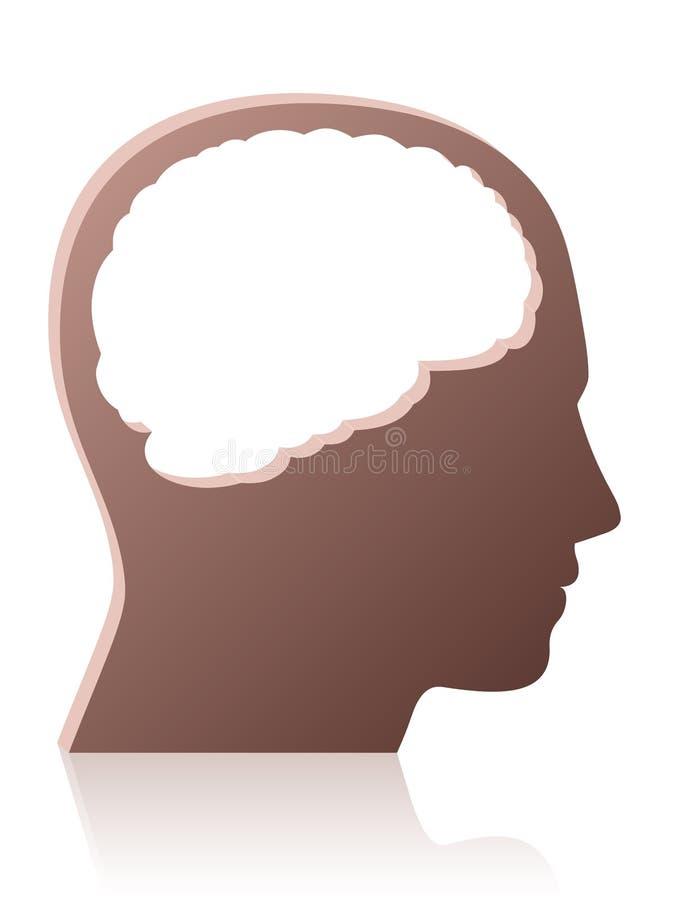 Ανεγκέφαλο κεφάλι συμβόλων προσώπων διανυσματική απεικόνιση