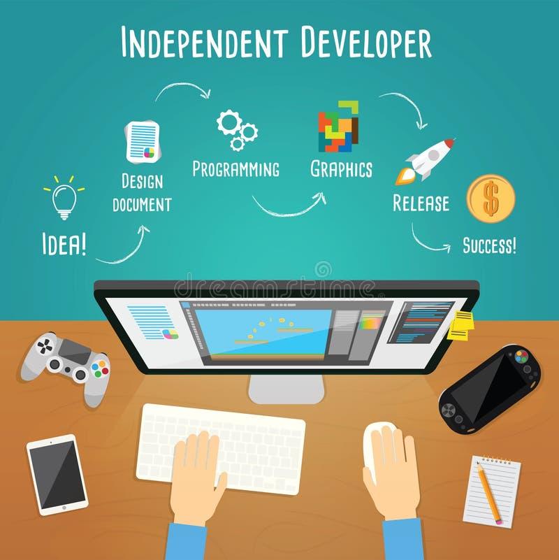 Ανεξάρτητη διανυσματική απεικόνιση υπεύθυνων για την ανάπτυξη παιχνιδιών ελεύθερη απεικόνιση δικαιώματος