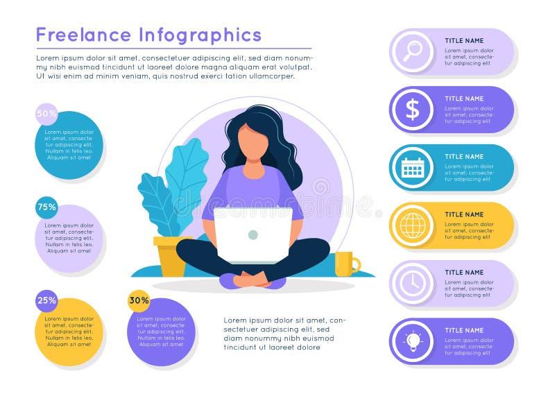 Ανεξάρτητο infographics Γυναίκα με ένα lap-top, διαφορετικά ζωηρόχρωμα στοιχεία στοιχείων Διανυσματικό πρότυπο απεικόνισης στο επ διανυσματική απεικόνιση