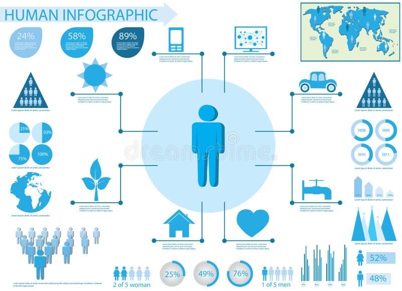 Ανθρώπινα γραφικά στοιχεία πληροφοριών διανυσματική απεικόνιση