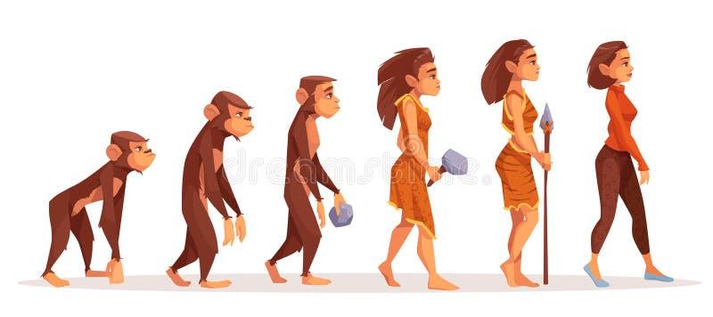 Ανθρώπινη εξέλιξη από τον πίθηκο στη σύγχρονη προκλητική γυναίκα διανυσματική απεικόνιση
