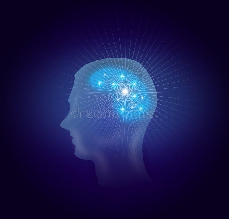 Ανθρώπινη επεξεργασία εγκεφάλου απεικόνιση αποθεμάτων