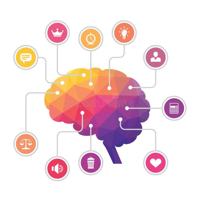 Ανθρώπινος εγκέφαλος - απεικόνιση Infographic πολυγώνων ελεύθερη απεικόνιση δικαιώματος
