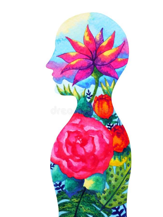 Ανθρώπινο κεφάλι, δύναμη chakra, αφηρημένη σκέψη έμπνευσης, κόσμος, κόσμος μέσα στο μυαλό σας, ζωγραφική watercolor διανυσματική απεικόνιση