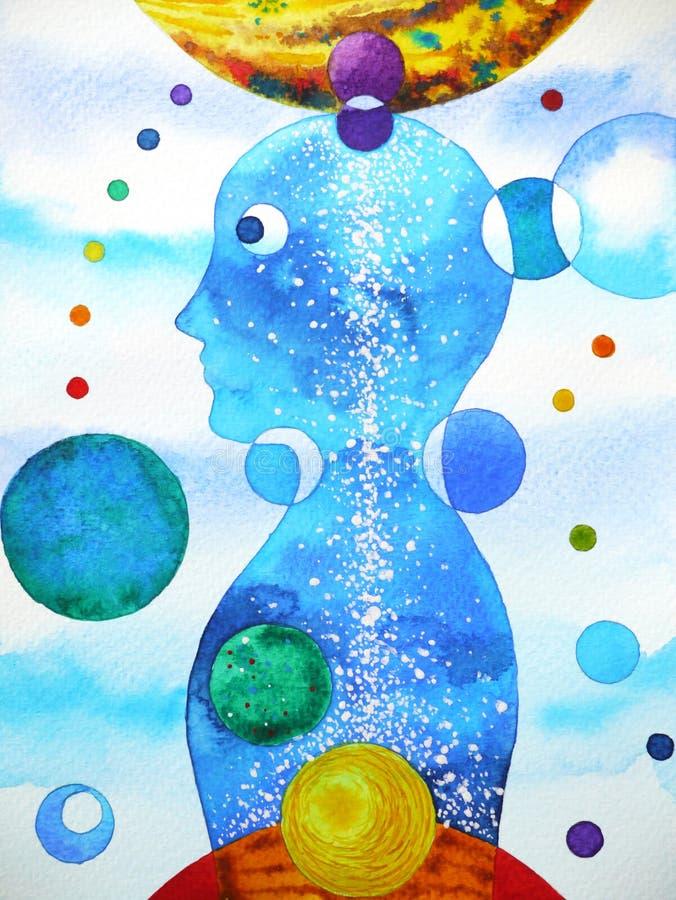 Ανθρώπινο κεφάλι, δύναμη chakra, αφηρημένη σκέψη έμπνευσης, παγκόσμιος κόσμος μέσα στο μυαλό σας στοκ εικόνα με δικαίωμα ελεύθερης χρήσης