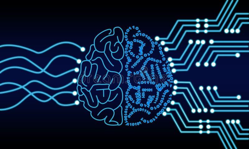 Ανθρώπινο κύκλωμα επεξεργαστών εγκεφάλου τεχνητής νοημοσύνης Κυβερνητικός εγκέφαλος διανυσματική απεικόνιση