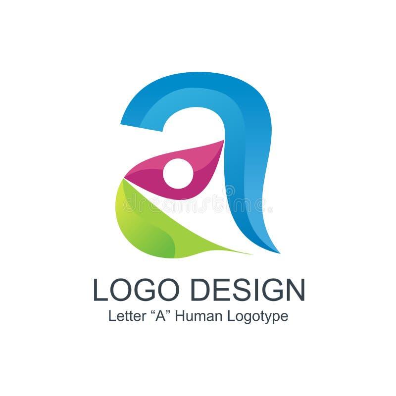 Ανθρώπινο λογότυπο, με το σχέδιο πηγών ` Α ` ελεύθερη απεικόνιση δικαιώματος