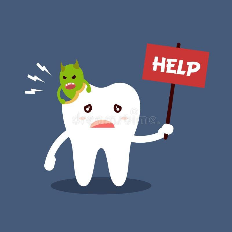 Ανθυγειινός χαρακτήρας δοντιών οδοντικών τερηδόνων με τη βοήθεια κειμένων Τα μικρόβια καταστρέφουν το δόντι Επίπεδη διανυσματική  ελεύθερη απεικόνιση δικαιώματος