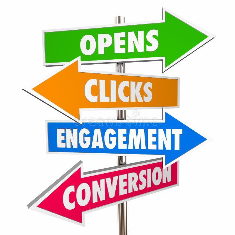 Ανοίγει τα σημάδια τρισδιάστατο Illu μάρκετινγκ ηλεκτρονικού ταχυδρομείου μετατροπής δέσμευσης κρότων ελεύθερη απεικόνιση δικαιώματος