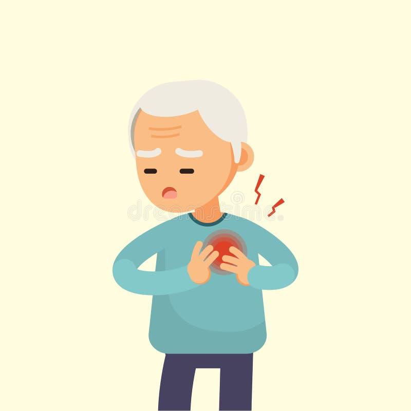 Ανώτερο άτομο που έχει μια επίθεση καρδιών, ηλικιωμένη με τα κινούμενα σχέδια θωρακικού πόνου, διανυσματική απεικόνιση ελεύθερη απεικόνιση δικαιώματος