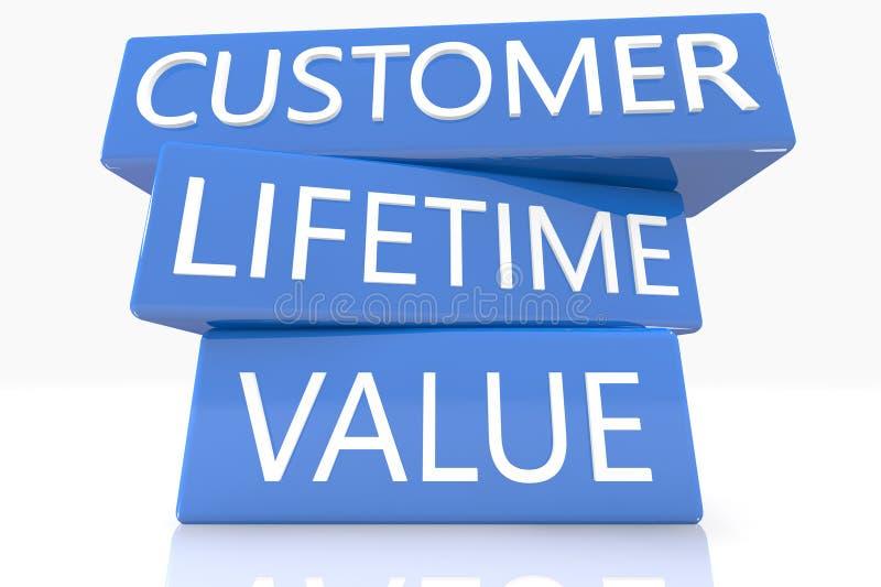 Αξία διάρκειας ζωής πελατών στοκ φωτογραφίες με δικαίωμα ελεύθερης χρήσης