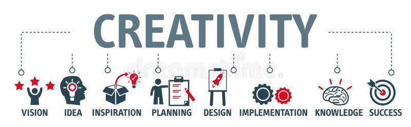 Απεικόνιση έννοιας δημιουργικότητας εμβλημάτων ελεύθερη απεικόνιση δικαιώματος