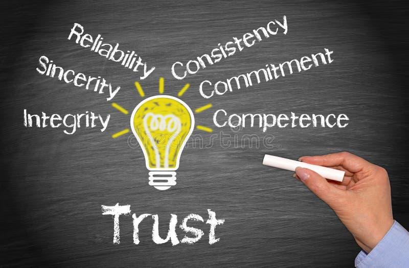 Απεικόνιση έννοιας εμπιστοσύνης στοκ εικόνα με δικαίωμα ελεύθερης χρήσης