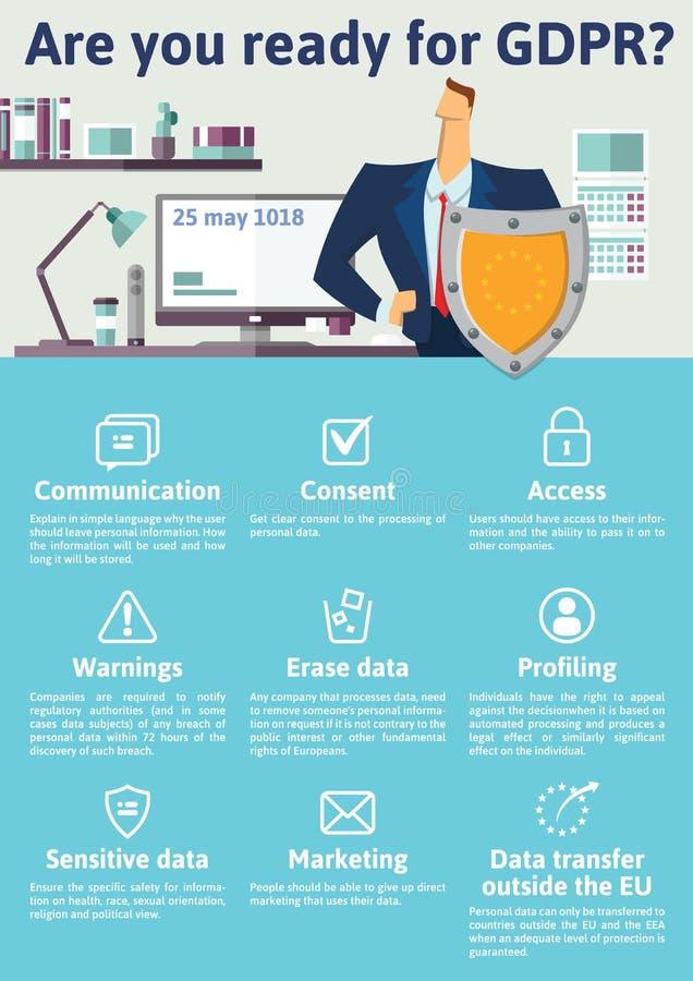 Απεικόνιση έννοιας GDPR Γενικός κανονισμός προστασίας δεδομένων Η προστασία των προσωπικών στοιχείων, infographics πινάκων ελέγχο απεικόνιση αποθεμάτων