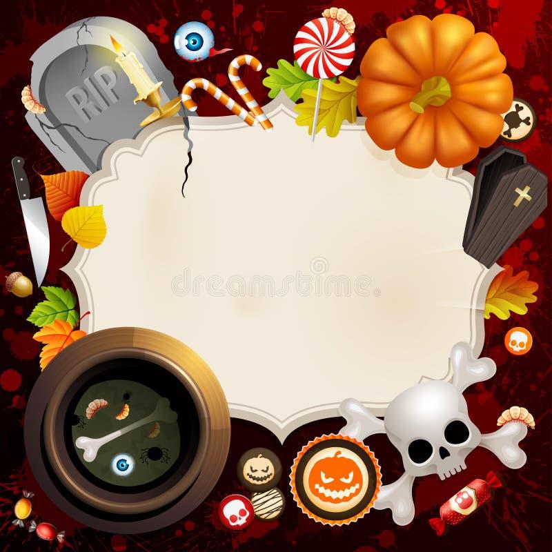 απεικόνιση αποκριών απεικόνιση αποθεμάτων