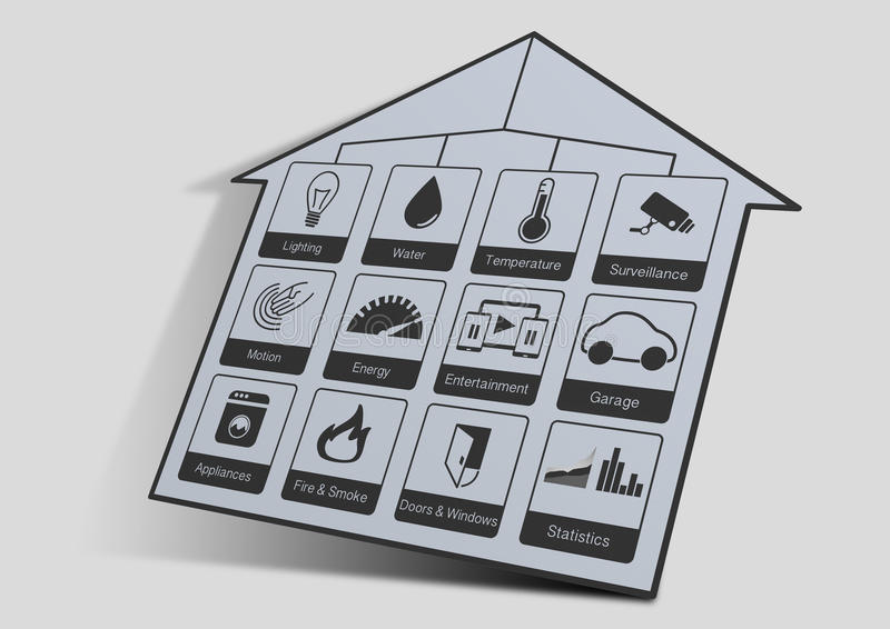 Απεικόνιση εικονιδίων εγχώριας αυτοματοποίησης για να ελέγξει ένα έξυπνο σπίτι όπως το φωτισμό, νερό, κάμερα παρακολούθησης, ενέρ διανυσματική απεικόνιση