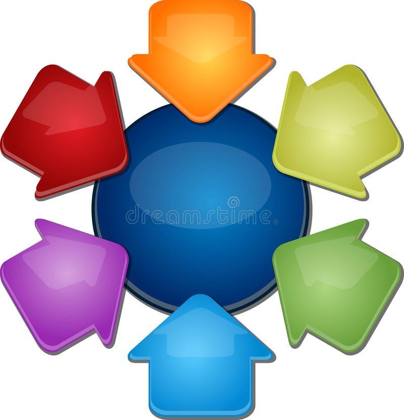 Απεικόνιση επιχειρησιακών διαγραμμάτων έξι εσωτερική βελών κενή απεικόνιση αποθεμάτων
