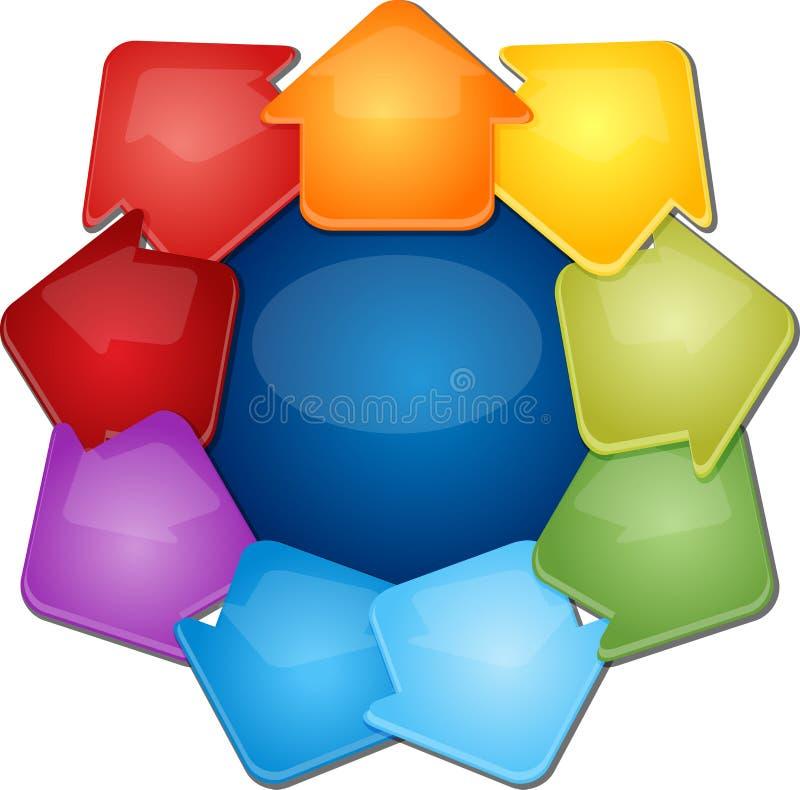 Απεικόνιση επιχειρησιακών διαγραμμάτων εννέα εξωτερική βελών κενή απεικόνιση αποθεμάτων