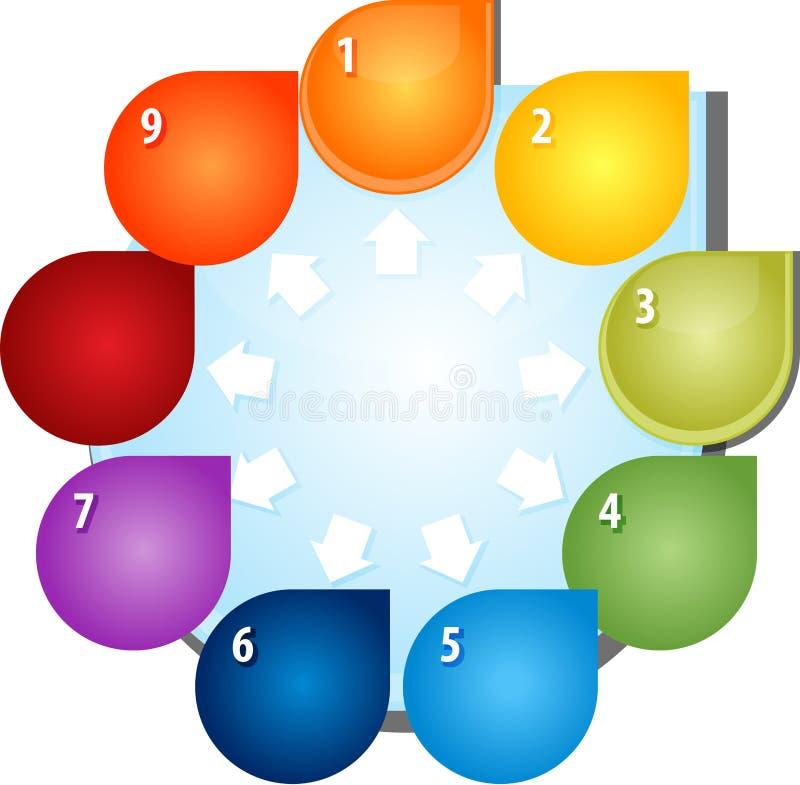 Απεικόνιση επιχειρησιακών διαγραμμάτων εννέα εξωτερική βελών κενή διανυσματική απεικόνιση