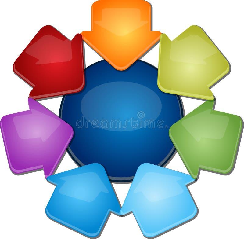 Απεικόνιση επιχειρησιακών διαγραμμάτων επτά εσωτερική βελών κενή διανυσματική απεικόνιση