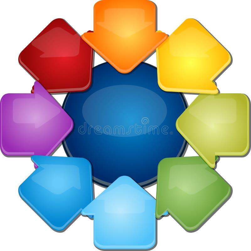 Απεικόνιση επιχειρησιακών διαγραμμάτων οκτώ εσωτερική βελών κενή απεικόνιση αποθεμάτων