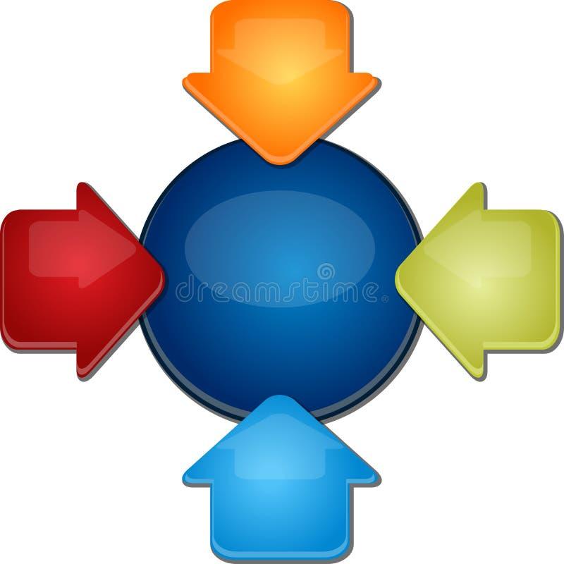 Απεικόνιση επιχειρησιακών διαγραμμάτων τεσσάρων εσωτερική βελών κενή απεικόνιση αποθεμάτων
