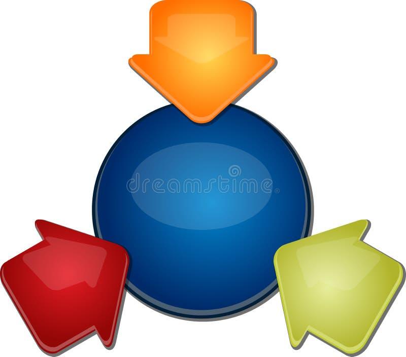Απεικόνιση επιχειρησιακών διαγραμμάτων τριών εσωτερική βελών κενή διανυσματική απεικόνιση