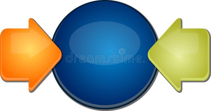 Απεικόνιση επιχειρησιακών διαγραμμάτων δύο εσωτερική βελών κενή διανυσματική απεικόνιση