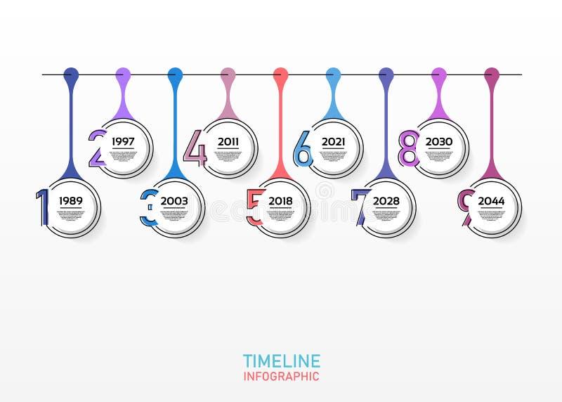 Απεικόνιση επιχειρησιακών στοιχείων Διάγραμμα διαδικασίας Αφηρημένα στοιχεία του raph, διάγραμμα με τα 9 βήματα, τις επιλογές, μέ ελεύθερη απεικόνιση δικαιώματος