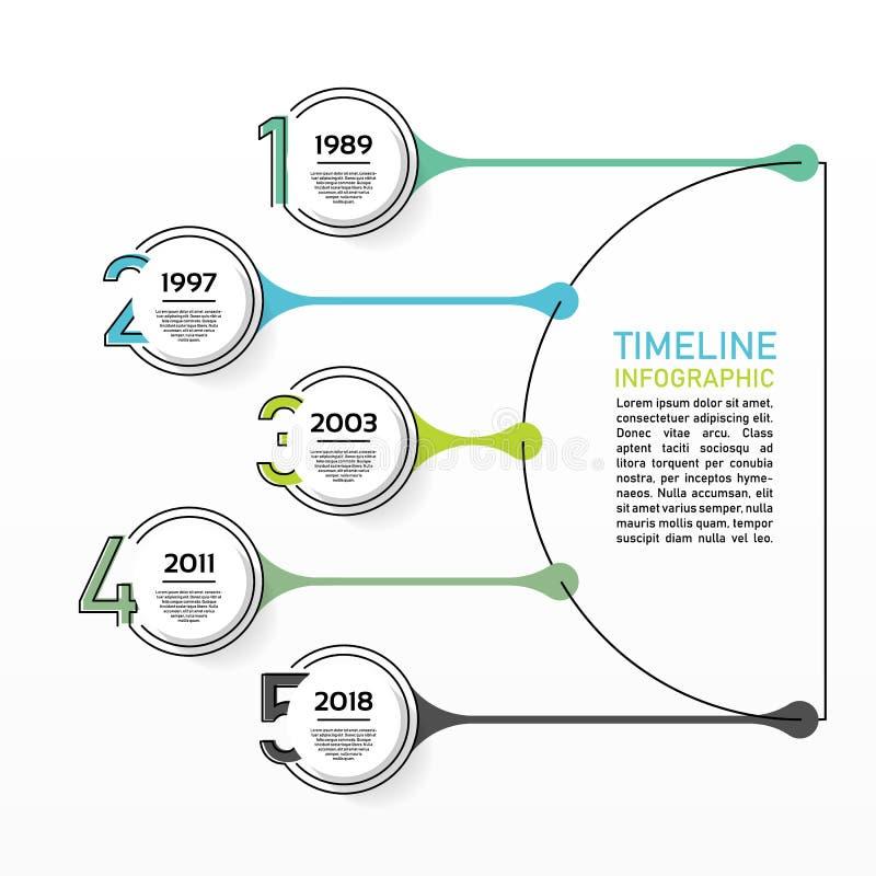 Απεικόνιση επιχειρησιακών στοιχείων Διάγραμμα διαδικασίας Αφηρημένα στοιχεία του raph, διάγραμμα με τα 5 βήματα, τις επιλογές, μέ ελεύθερη απεικόνιση δικαιώματος