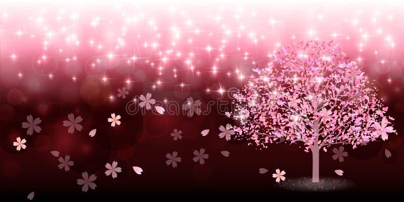 Απεικόνιση κερασιών υλική που imaged ιαπωνικό ελατήριο διανυσματική απεικόνιση