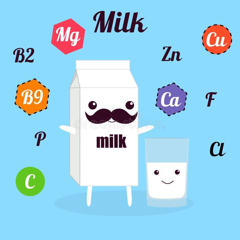 Απεικόνιση με τον αστείο χαρακτήρα Χαριτωμένα και υγιή τρόφιμα Βιταμίνες που περιλαμβάνονται στο γάλα Πρόσωπο Kawaii Διανυσματικά διανυσματική απεικόνιση