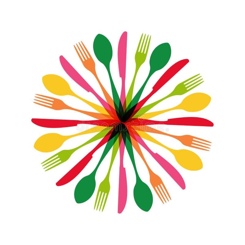 Απεικόνιση μορφής κύκλων μαχαιροπήρουνων διανυσματική απεικόνιση