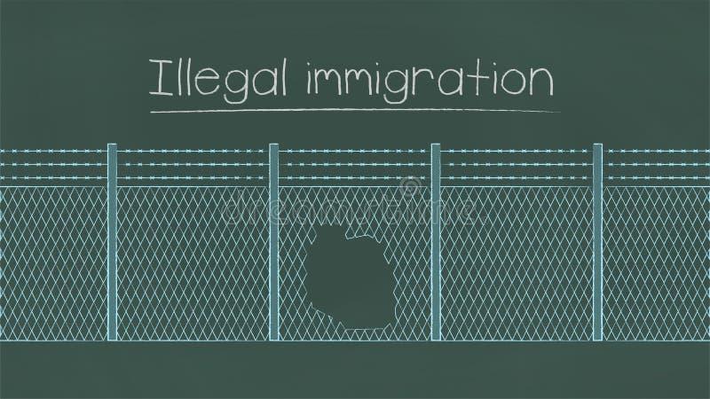 Απεικόνιση παράνομης μετανάστευσης ελεύθερη απεικόνιση δικαιώματος