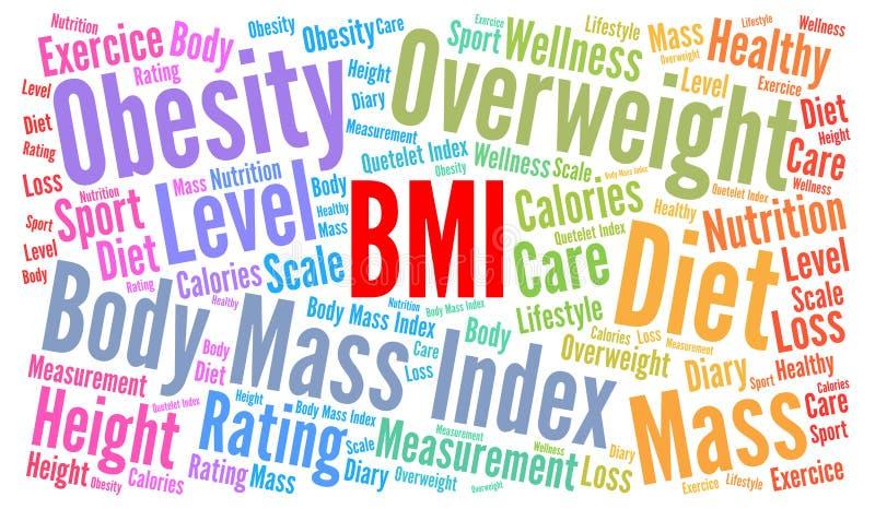 Απεικόνιση σύννεφων λέξης BMI ελεύθερη απεικόνιση δικαιώματος
