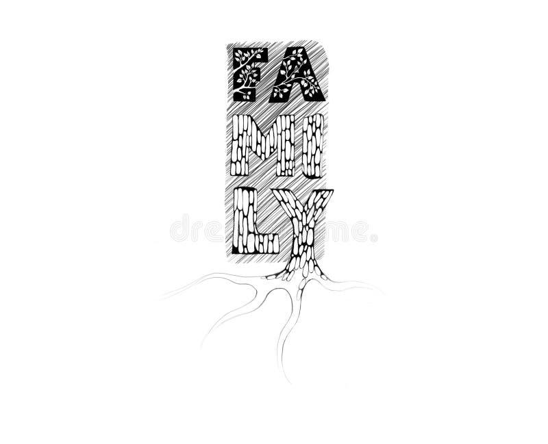 Απεικόνιση τέχνης λέξης Οικογένεια κειμένων τυποποιημένη ως δέντρο με τις ρίζες ελεύθερη απεικόνιση δικαιώματος