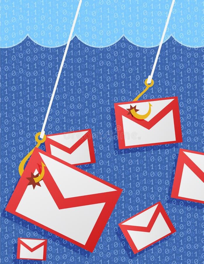 Απεικόνιση ταχυδρομείου Phishing διανυσματική απεικόνιση