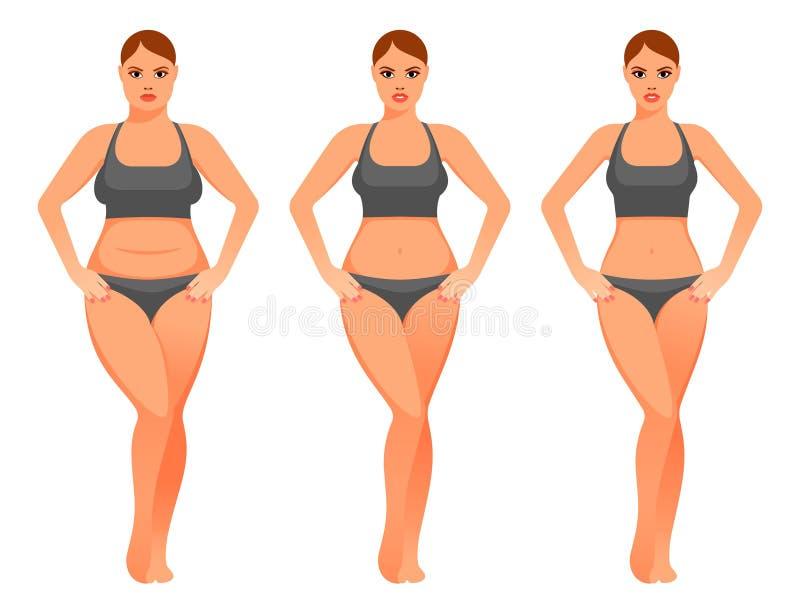 Απεικόνιση της όμορφης γυναίκας πριν και μετά από τη διατροφή απεικόνιση αποθεμάτων