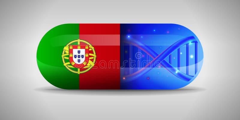 Απεικόνιση των εθνικών φαρμακευτικών ειδών της Πορτογαλίας Παραγωγή φαρμάκων στην Πορτογαλία Εθνική σημαία της Πορτογαλίας στην κ απεικόνιση αποθεμάτων