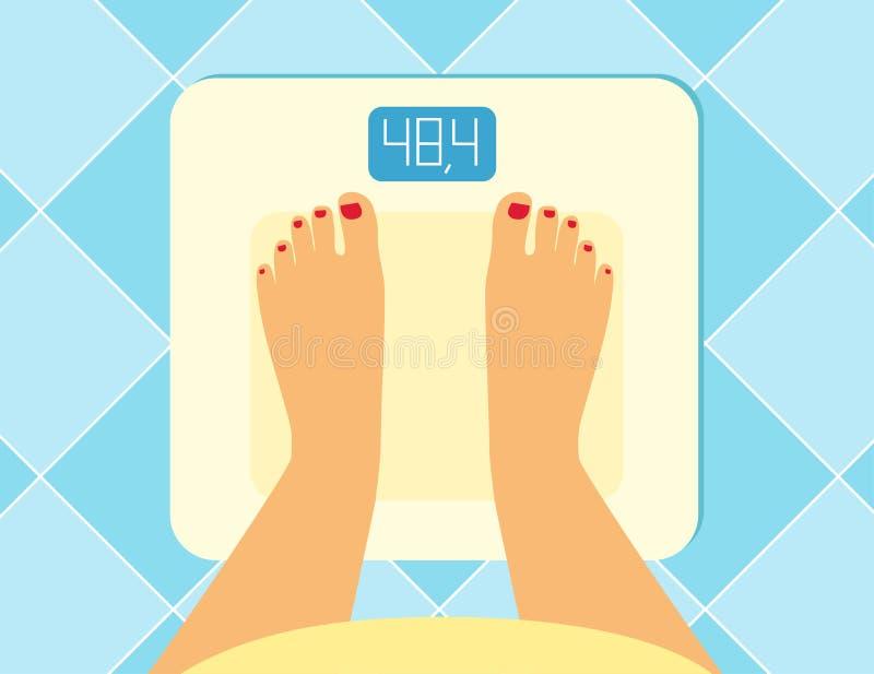 Απεικόνιση των θηλυκών ποδιών στις κλίμακες πατωμάτων Διανυσματικός παρατηρητής βάρους Το πρόβλημα του υπερβολικού βάρους, η έννο απεικόνιση αποθεμάτων
