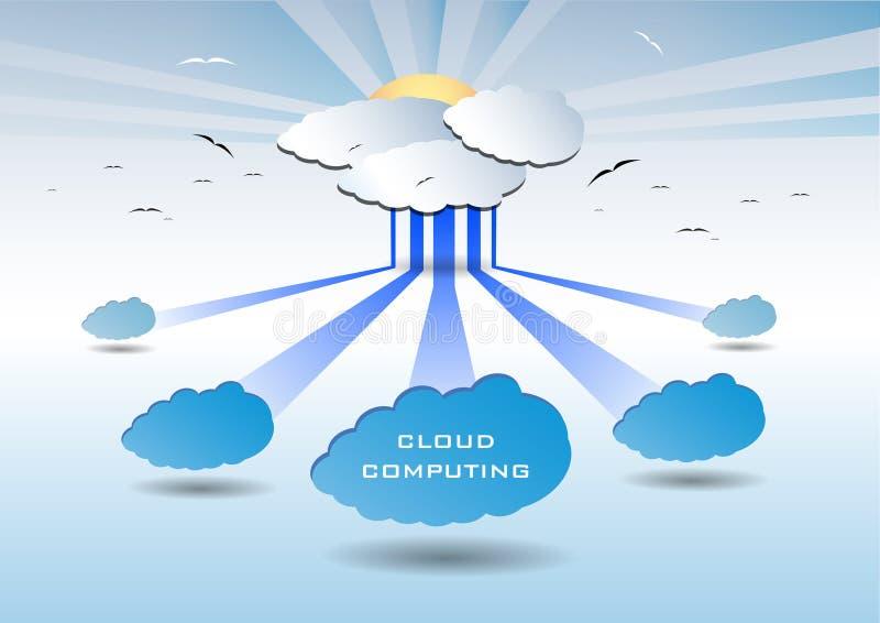 Download απεικόνιση υπολογισμού διανυσματική απεικόνιση. εικονογραφία από εικονόγραμμα - 22782458