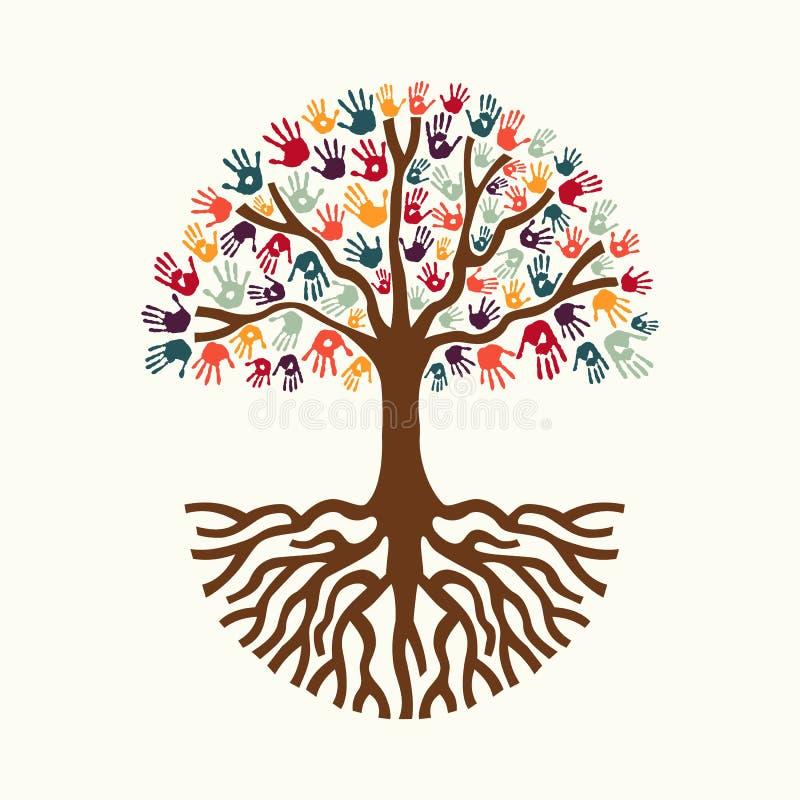 Απεικόνιση χεριών δέντρων για τη διαφορετική βοήθεια ομάδων ανθρώπων απεικόνιση αποθεμάτων