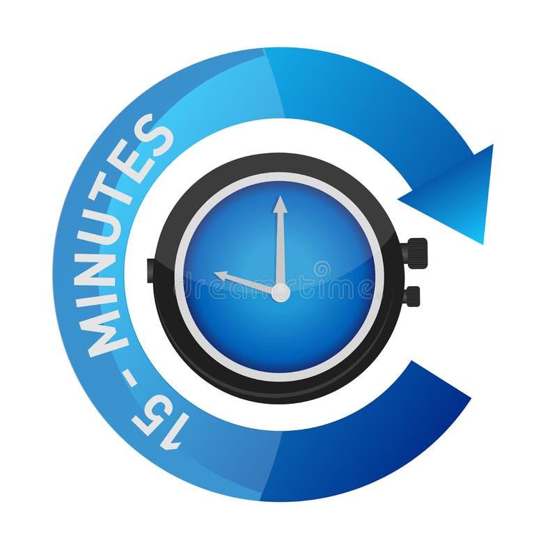 απεικόνιση χρονικής έννοιας ρολογιών συναγερμών 15 λεπτών απεικόνιση αποθεμάτων