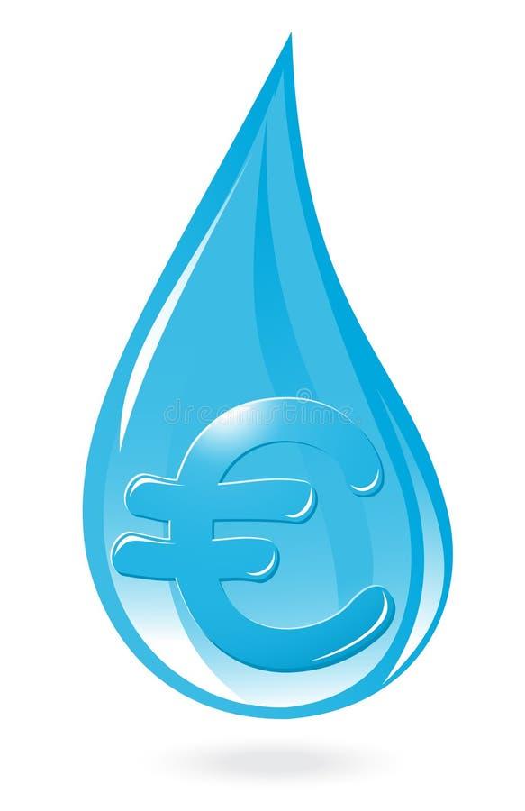 Απελευθέρωση ύδατος με το ευρο- σύμβολο διανυσματική απεικόνιση