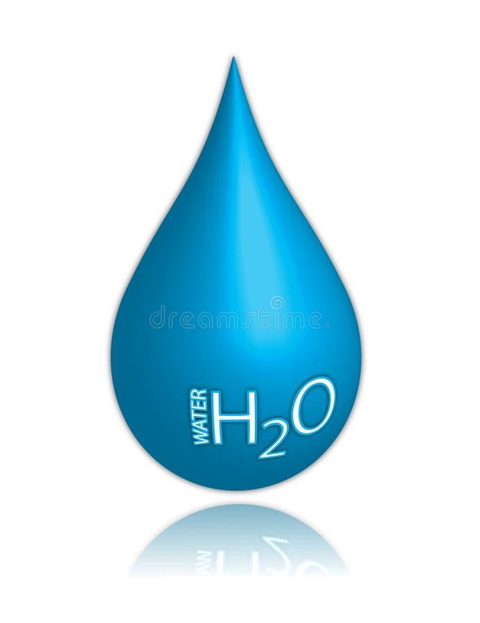 Απελευθέρωση ύδατος απεικόνιση αποθεμάτων